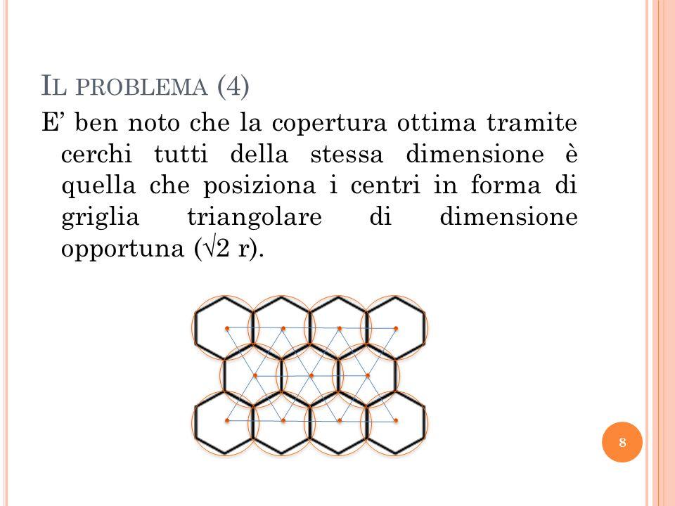 Il problema (4)