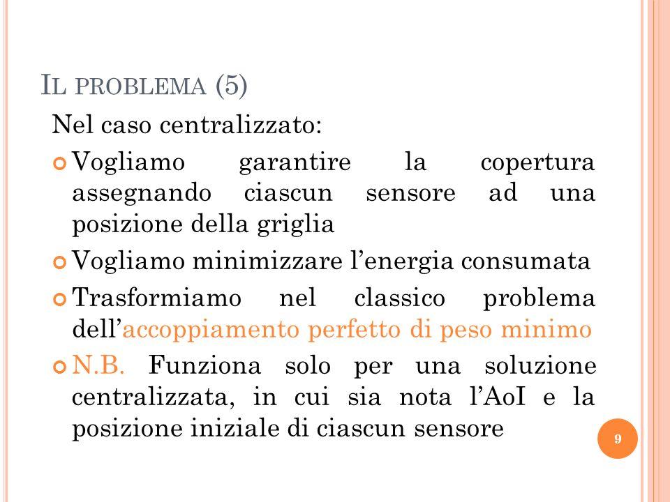 Il problema (5) Nel caso centralizzato: