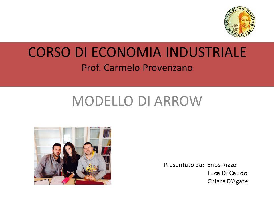 CORSO DI ECONOMIA INDUSTRIALE Prof. Carmelo Provenzano