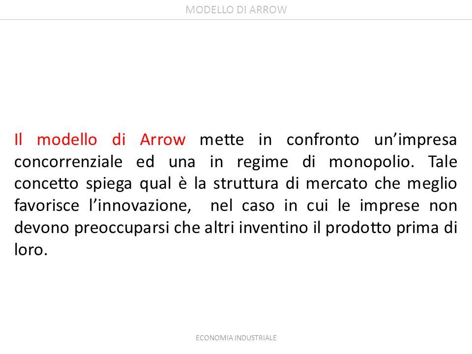 MODELLO DI ARROW MODELLO DI ARROW.