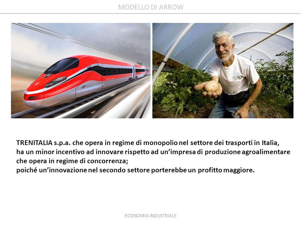 TRENITALIA s.p.a. che opera in regime di monopolio nel settore dei trasporti in Italia,