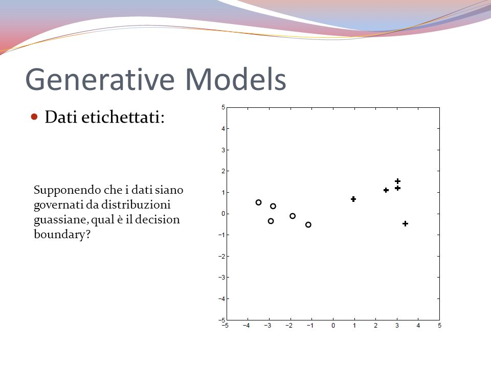 Generative Models Dati etichettati: