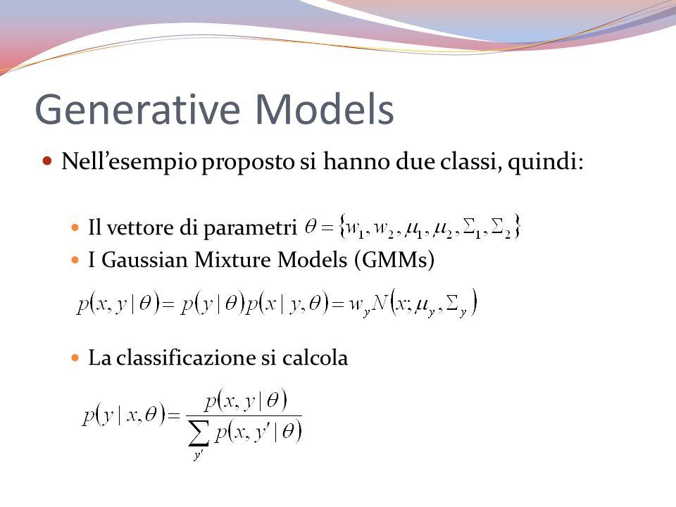 Generative Models Nell'esempio proposto si hanno due classi, quindi: