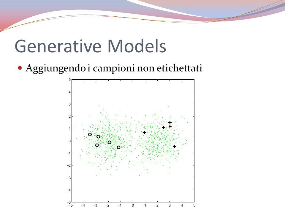 Generative Models Aggiungendo i campioni non etichettati