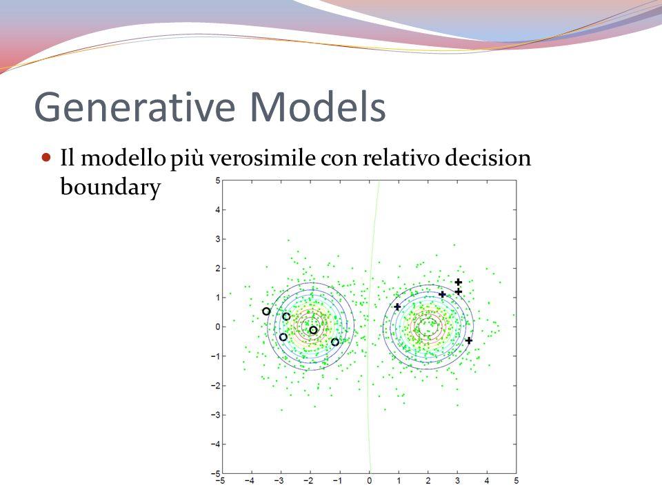 Generative Models Il modello più verosimile con relativo decision boundary