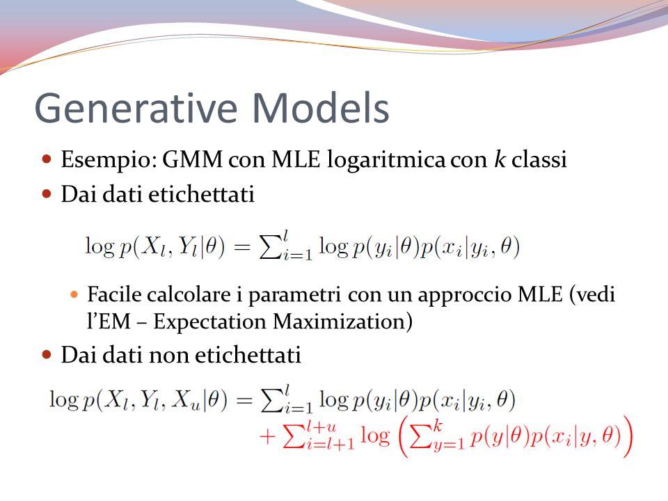 Generative Models Esempio: GMM con MLE logaritmica con k classi