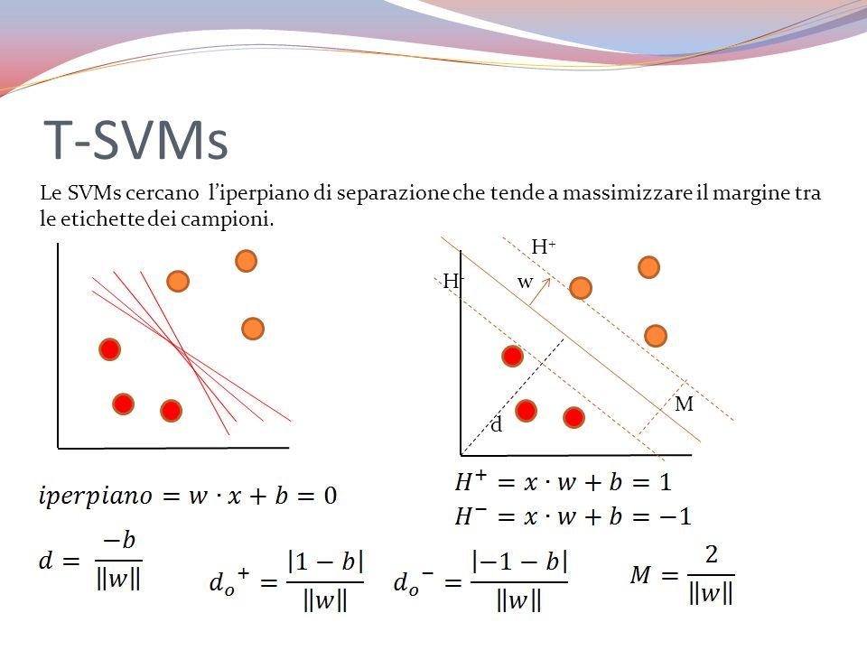 T-SVMs Le SVMs cercano l'iperpiano di separazione che tende a massimizzare il margine tra le etichette dei campioni.