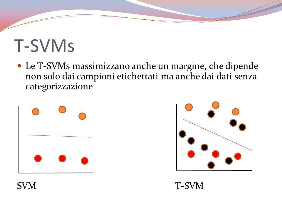 T-SVMs Le T-SVMs massimizzano anche un margine, che dipende non solo dai campioni etichettati ma anche dai dati senza categorizzazione.