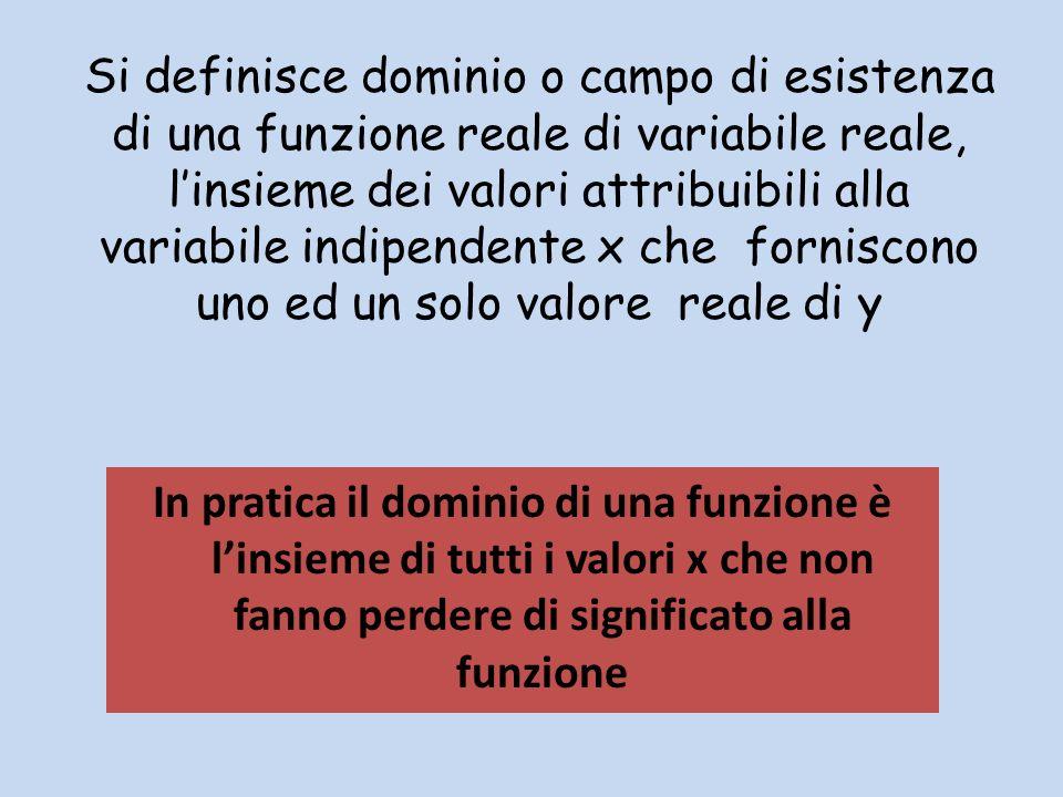 Si definisce dominio o campo di esistenza di una funzione reale di variabile reale, l'insieme dei valori attribuibili alla variabile indipendente x che forniscono uno ed un solo valore reale di y