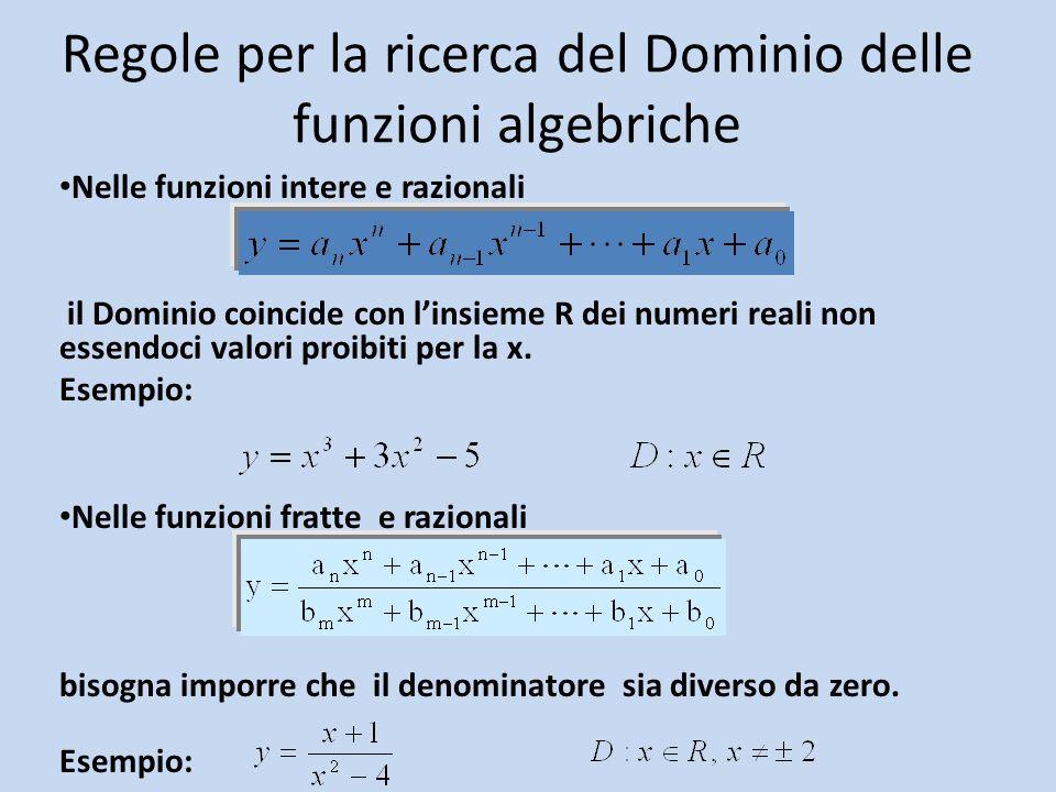 Regole per la ricerca del Dominio delle funzioni algebriche