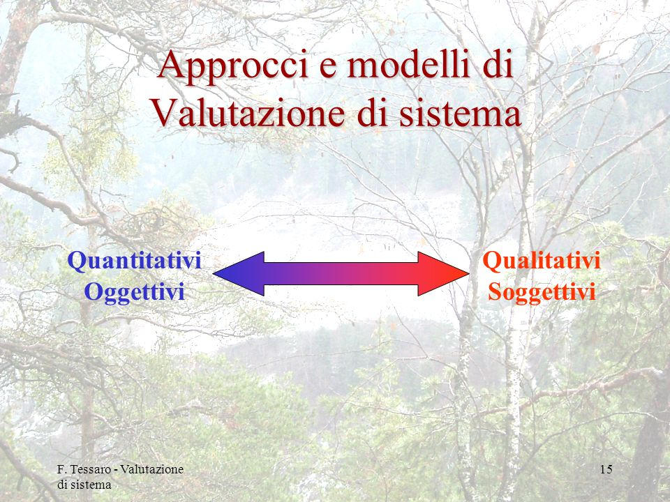 Approcci e modelli di Valutazione di sistema