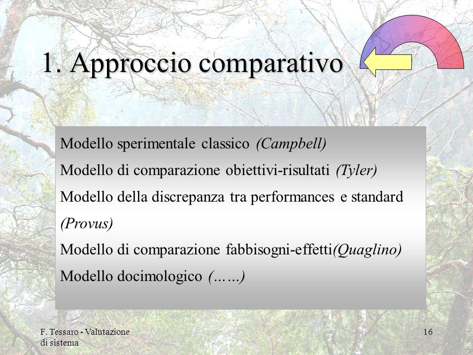 1. Approccio comparativo