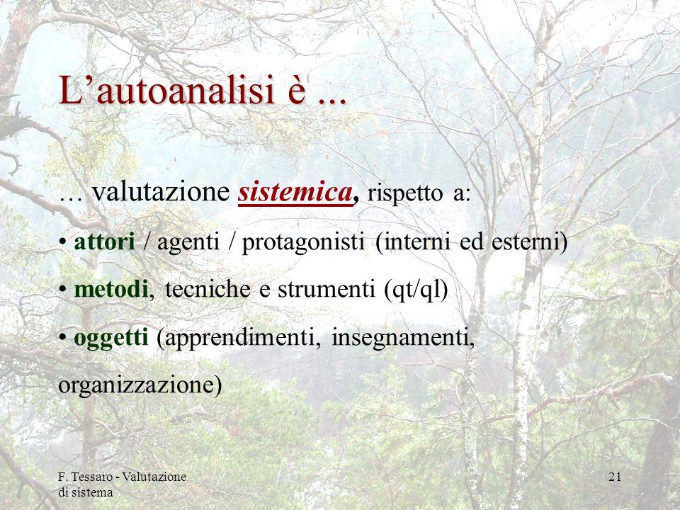 L'autoanalisi è ... … valutazione sistemica, rispetto a: