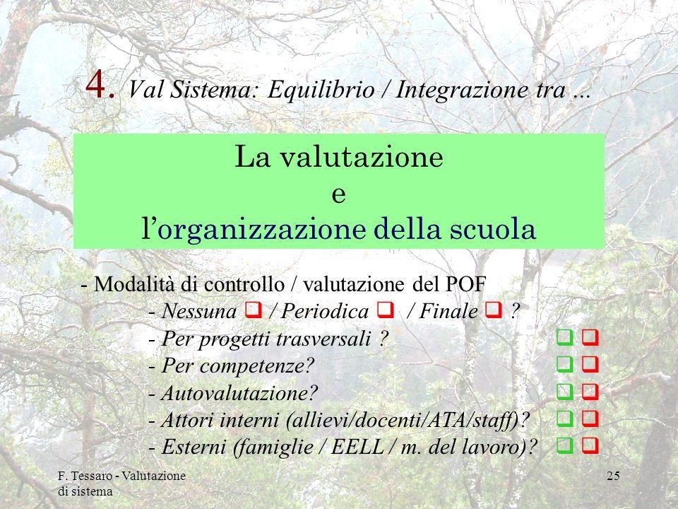 4. Val Sistema: Equilibrio / Integrazione tra ...