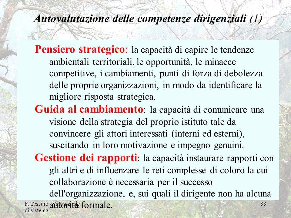 Autovalutazione delle competenze dirigenziali (1)