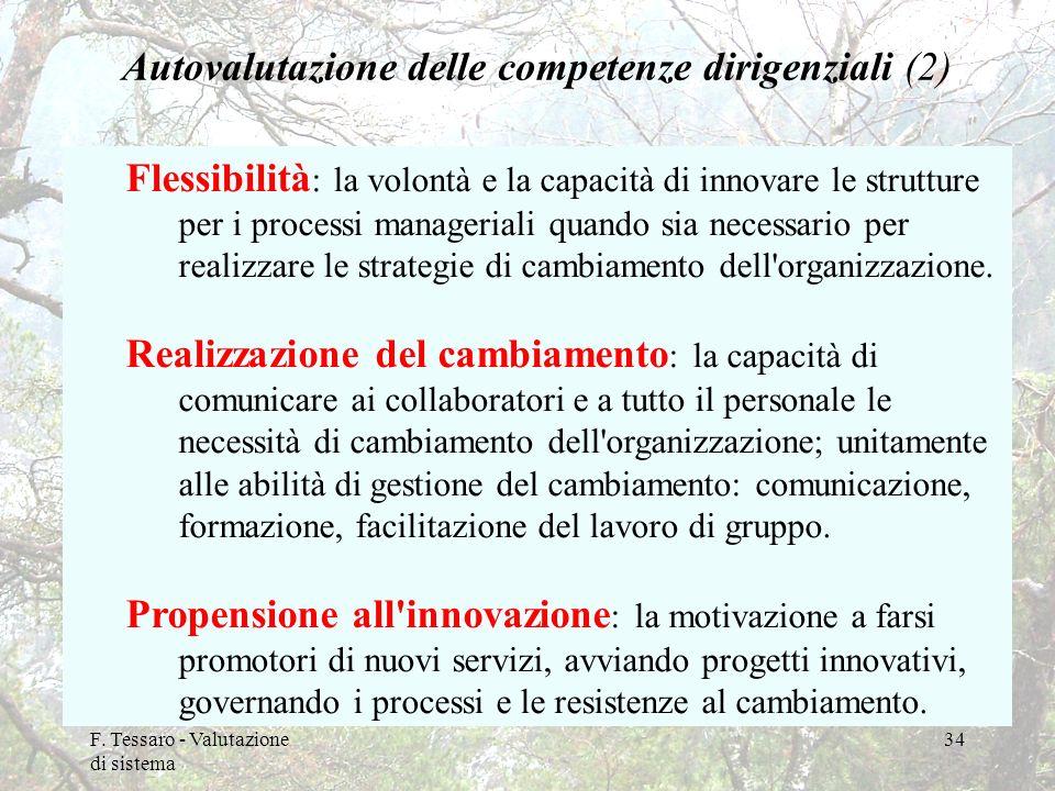 Autovalutazione delle competenze dirigenziali (2)