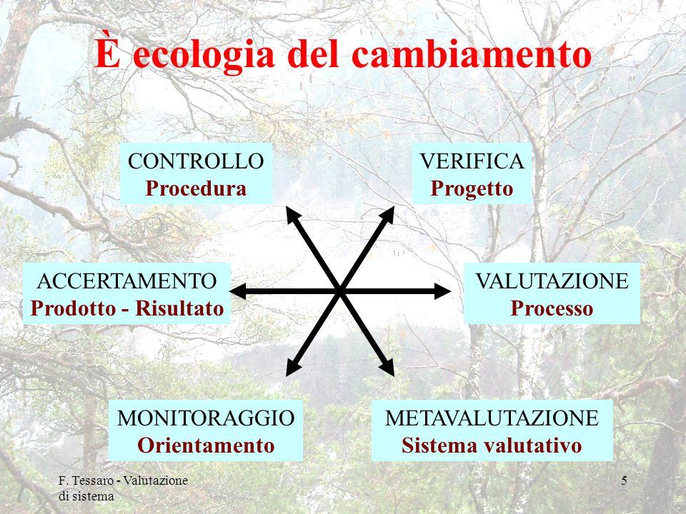 È ecologia del cambiamento