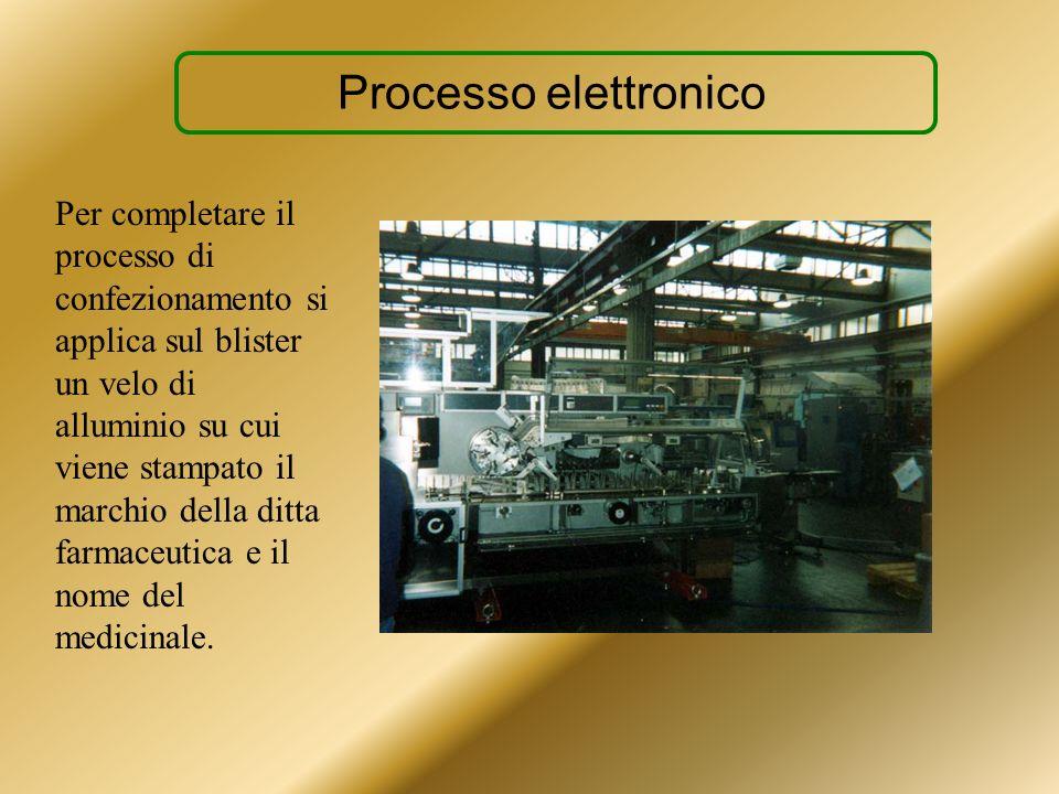 Processo elettronico