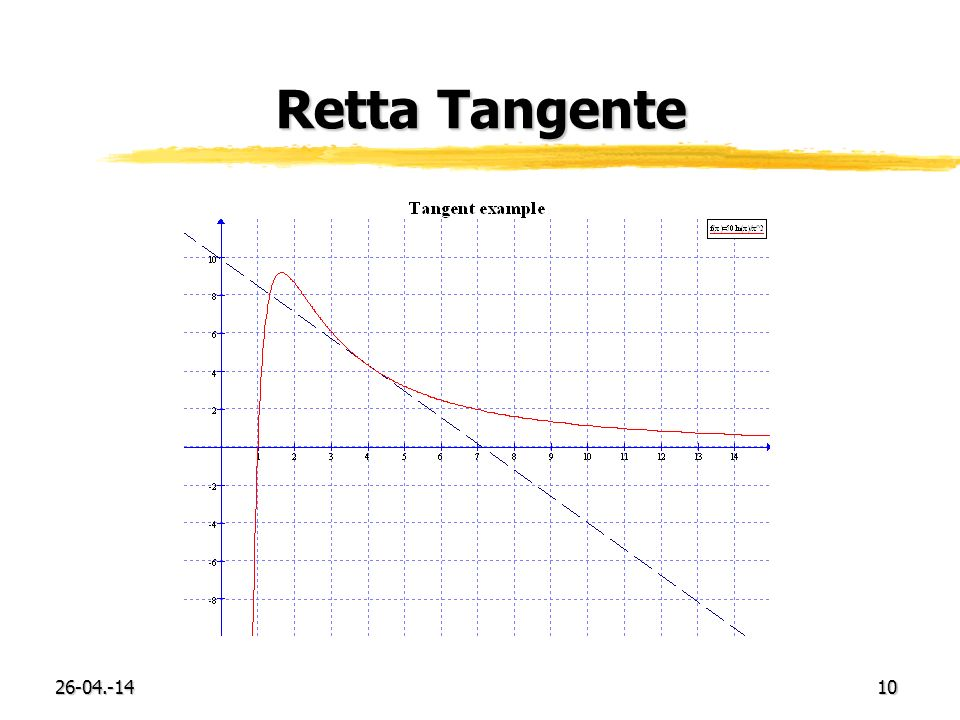 Retta Tangente 29-03.-17