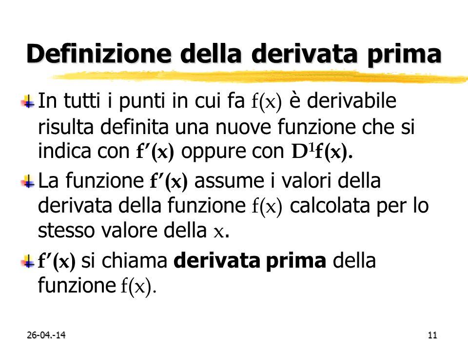 Definizione della derivata prima