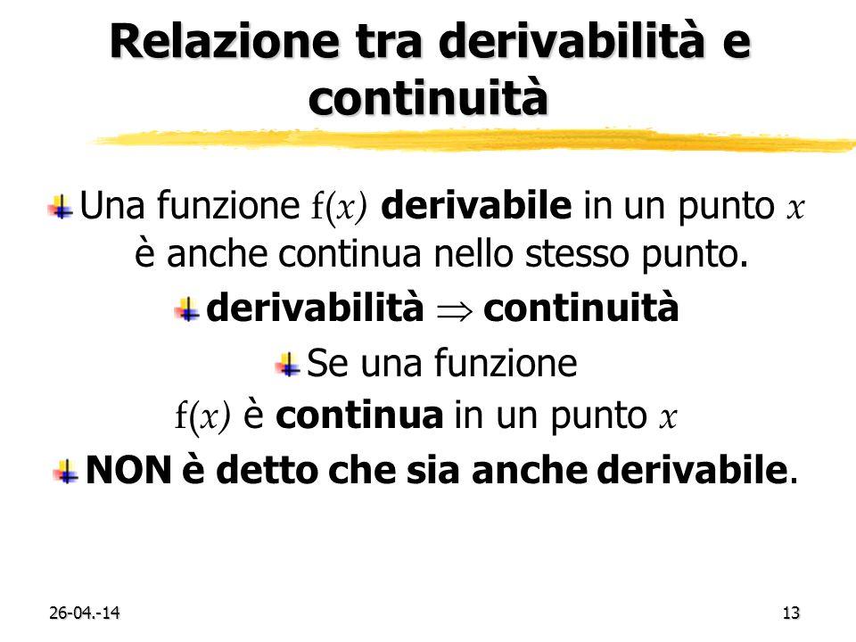 Relazione tra derivabilità e continuità