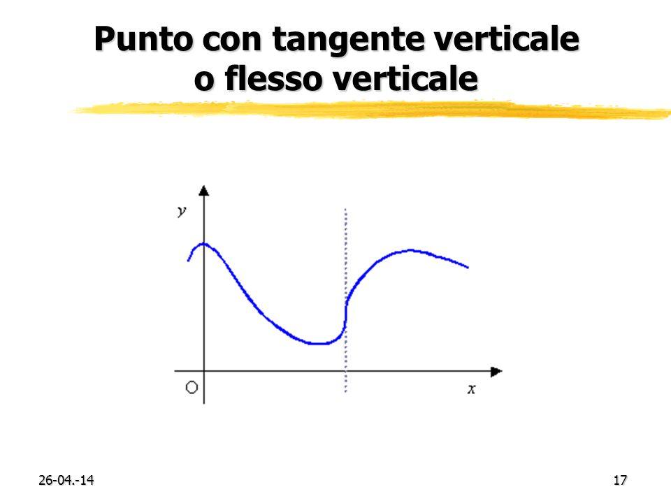 Punto con tangente verticale o flesso verticale