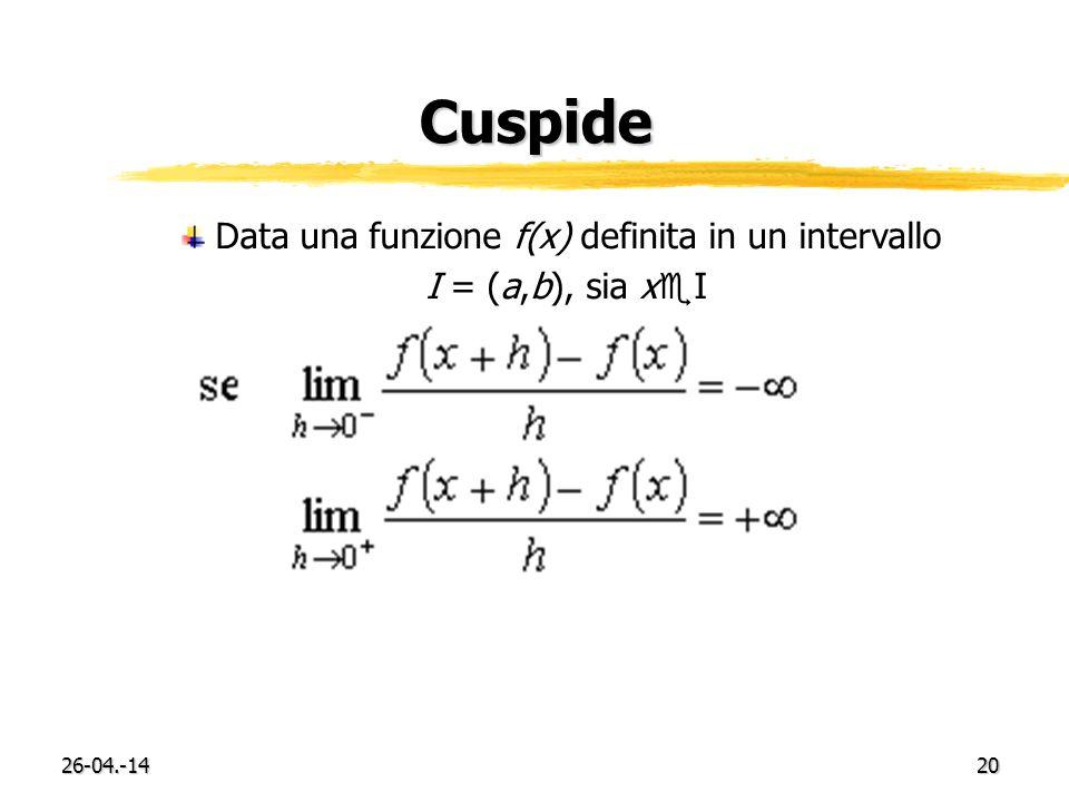 Data una funzione f(x) definita in un intervallo
