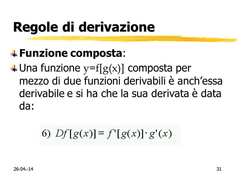 Regole di derivazione Funzione composta: