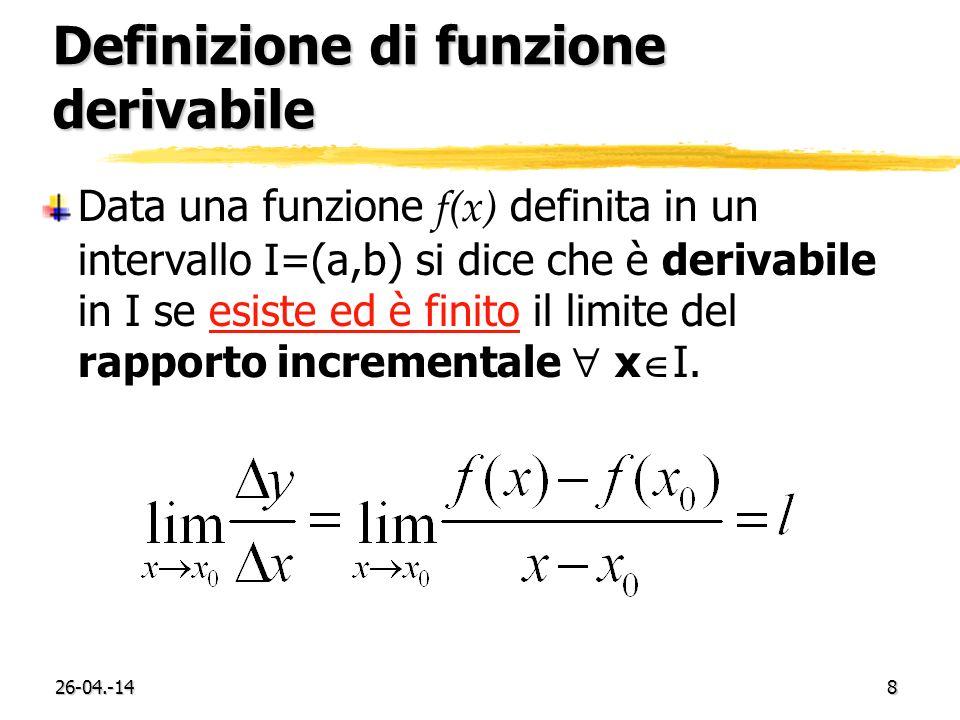 Definizione di funzione derivabile