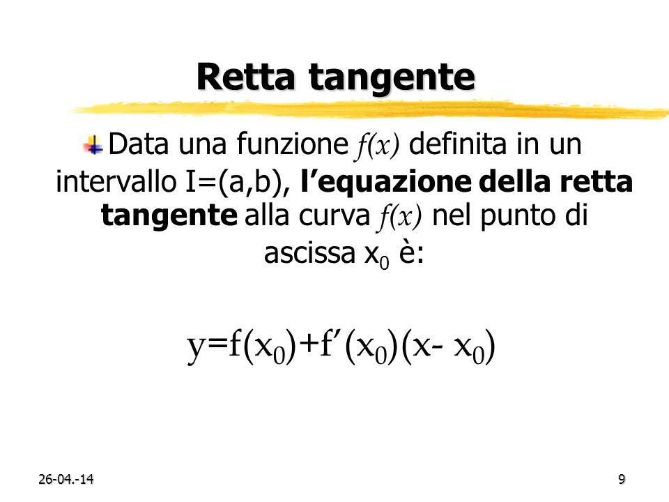 Retta tangente y=f(x0)+f'(x0)(x- x0)