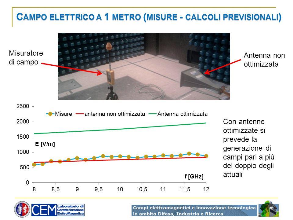 Campo elettrico a 1 metro (misure - calcoli previsionali)