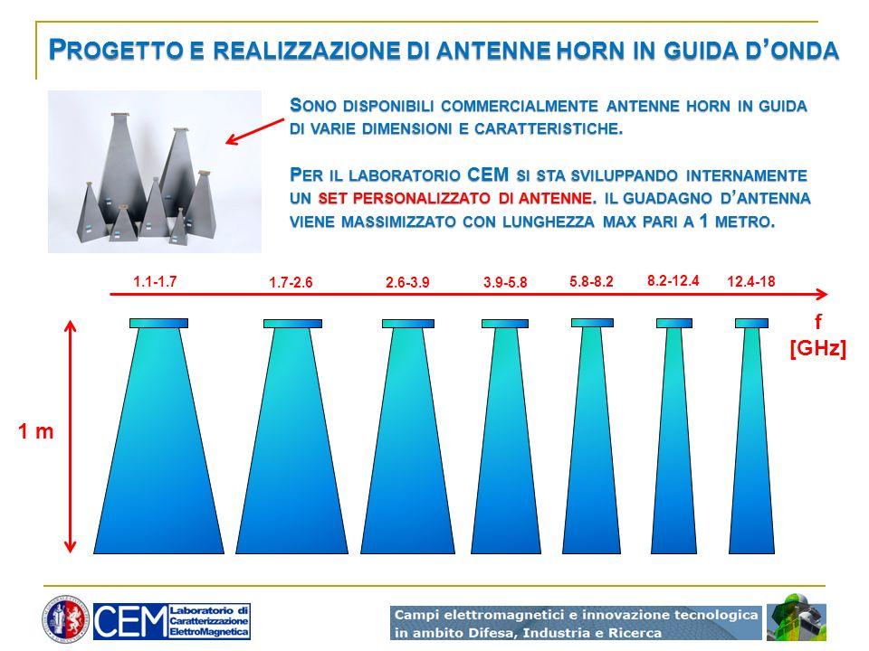 Progetto e realizzazione di antenne horn in guida d'onda