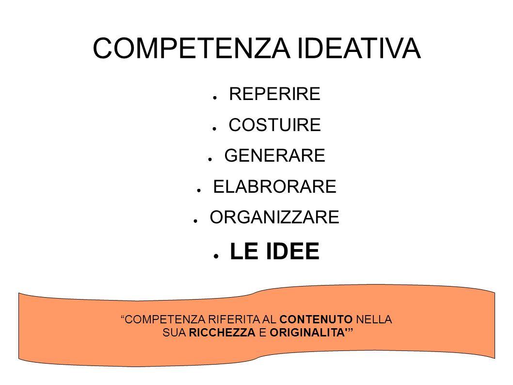 COMPETENZA IDEATIVA LE IDEE REPERIRE COSTUIRE GENERARE ELABRORARE