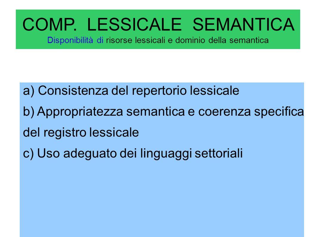 COMP. LESSICALE SEMANTICA Disponibilità di risorse lessicali e dominio della semantica