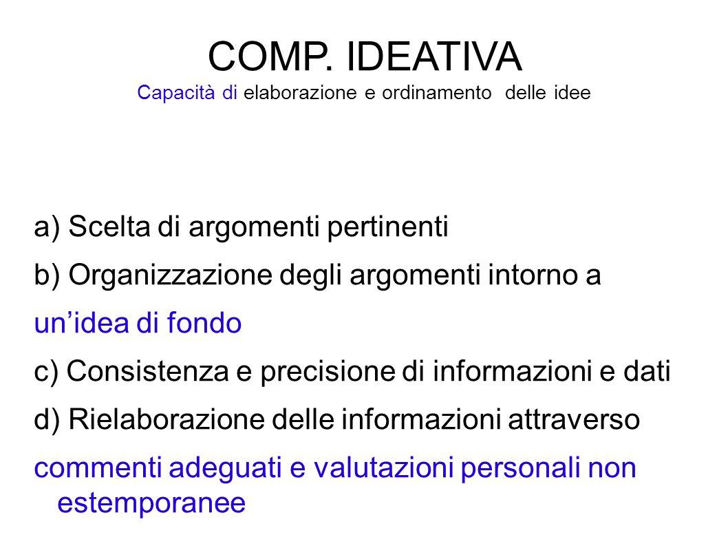 COMP. IDEATIVA Capacità di elaborazione e ordinamento delle idee