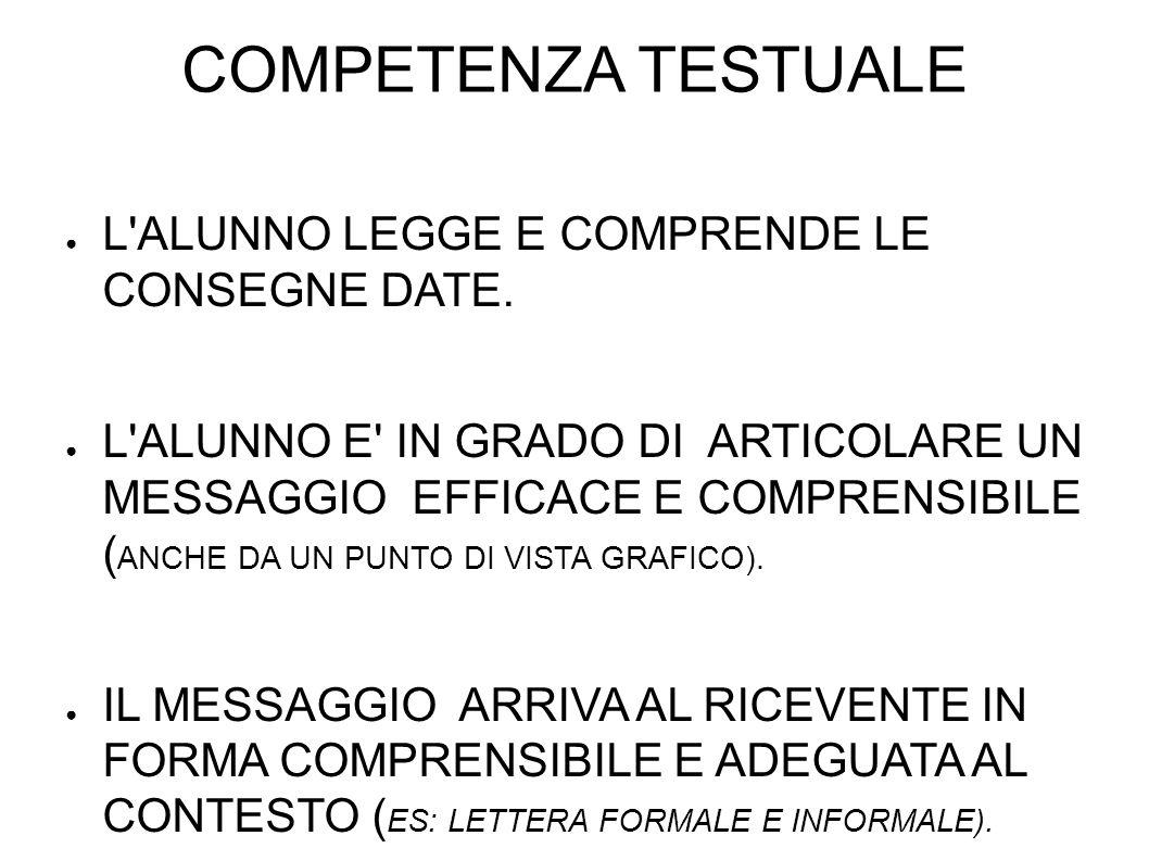 COMPETENZA TESTUALE L ALUNNO LEGGE E COMPRENDE LE CONSEGNE DATE.