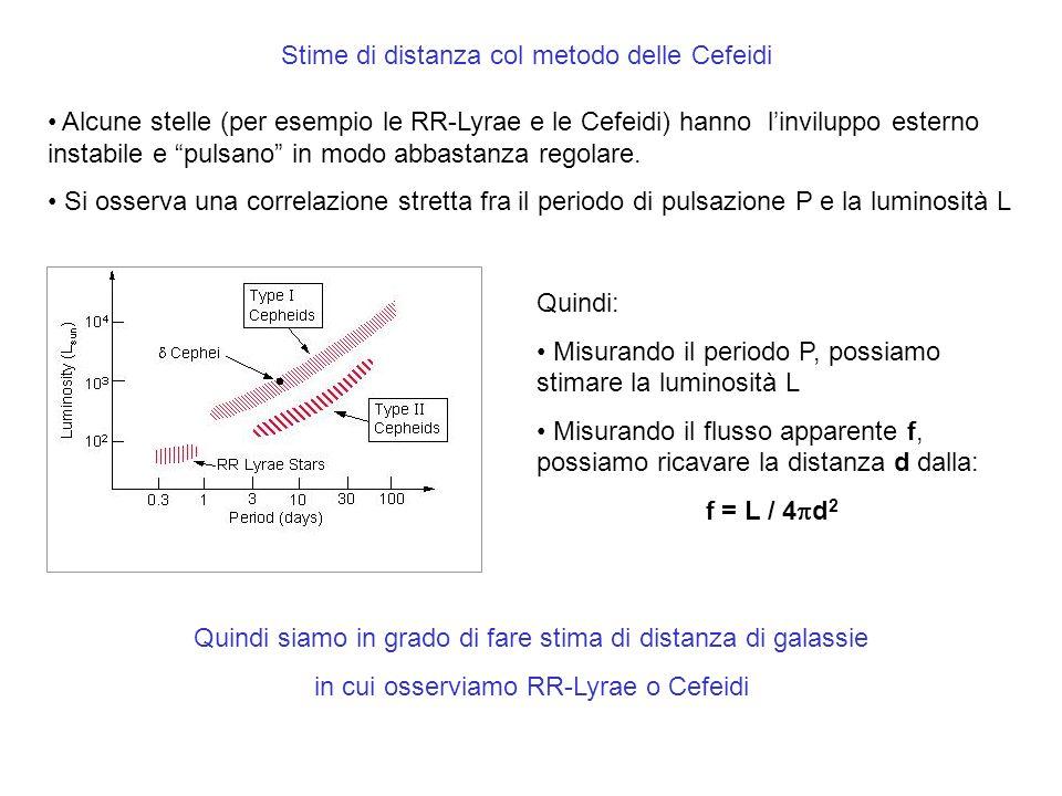 Stime di distanza col metodo delle Cefeidi