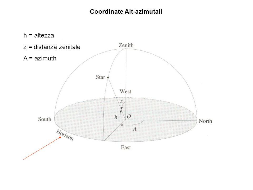 Coordinate Alt-azimutali