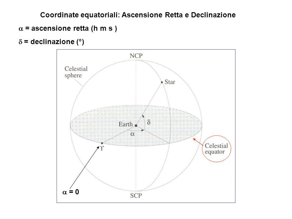 Coordinate equatoriali: Ascensione Retta e Declinazione