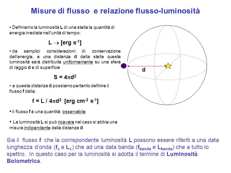 Misure di flusso e relazione flusso-luminosità