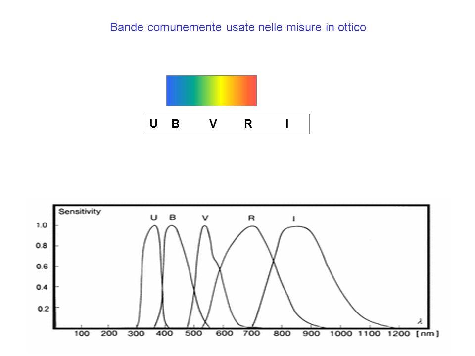 Bande comunemente usate nelle misure in ottico