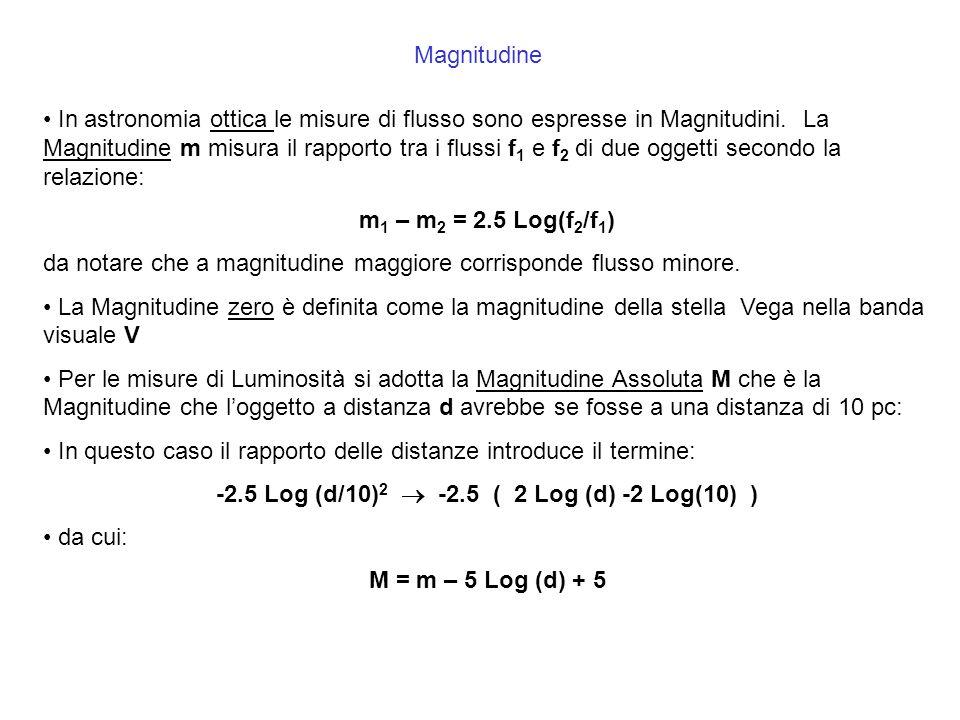 -2.5 Log (d/10)2  -2.5 ( 2 Log (d) -2 Log(10) )