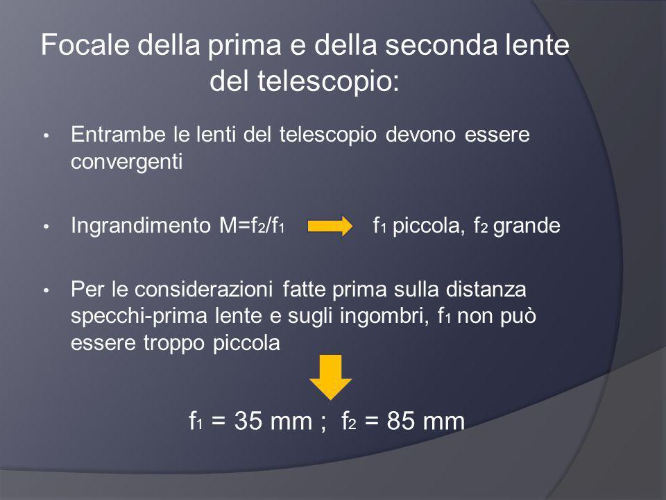 Focale della prima e della seconda lente del telescopio: