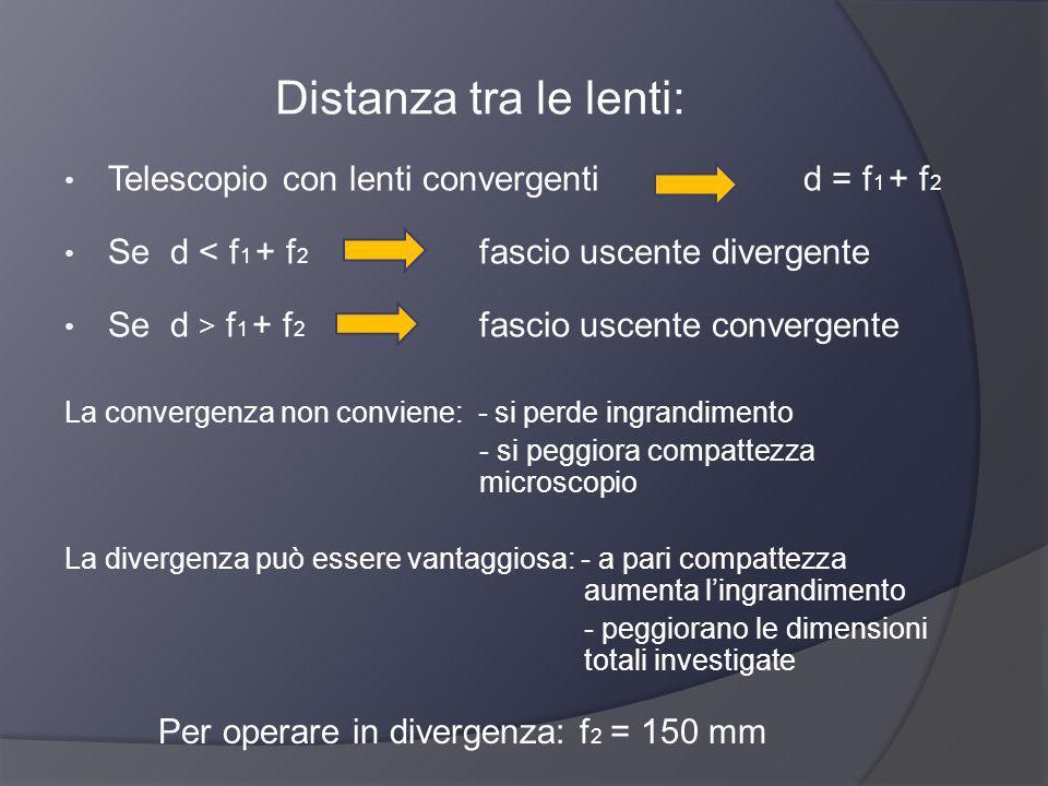 Distanza tra le lenti: Telescopio con lenti convergenti d = f1 + f2