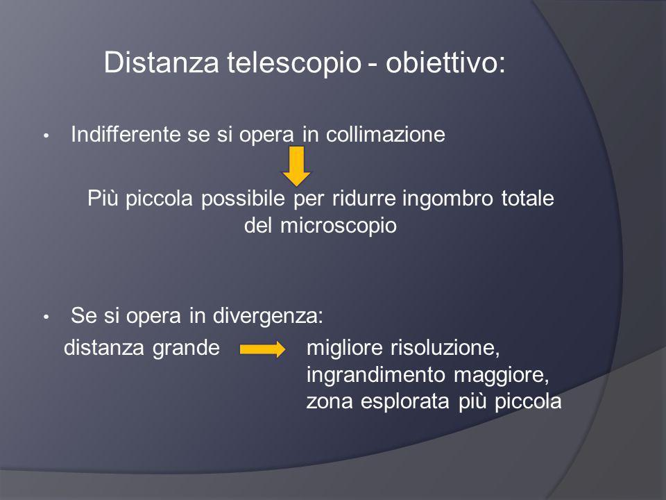 Distanza telescopio - obiettivo:
