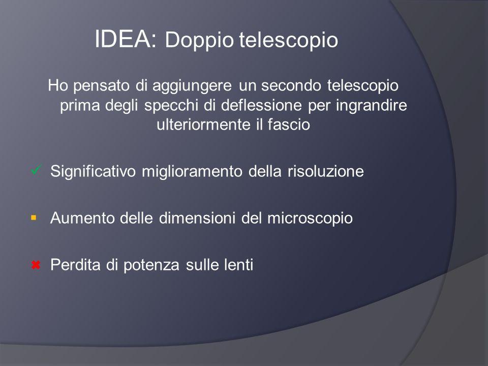 IDEA: Doppio telescopio