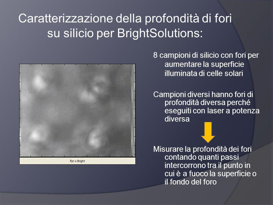 Caratterizzazione della profondità di fori su silicio per BrightSolutions: