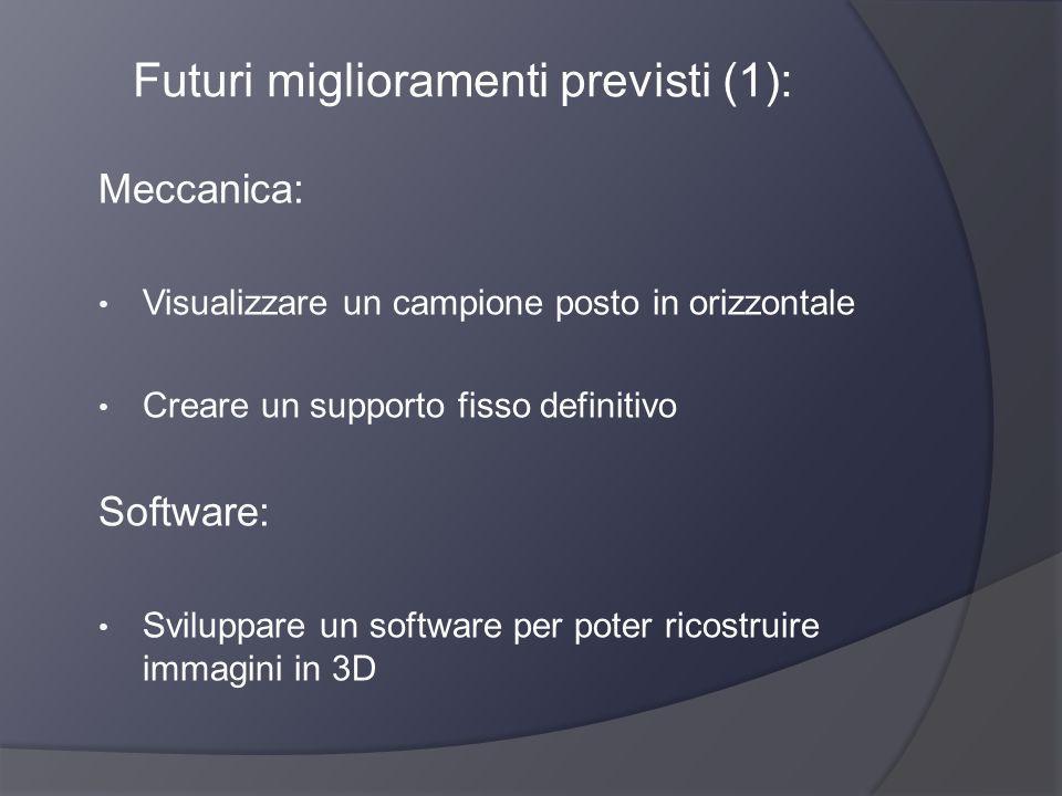 Futuri miglioramenti previsti (1):