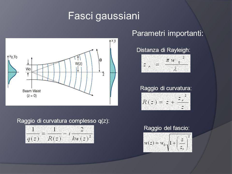 Fasci gaussiani Parametri importanti: Distanza di Rayleigh: