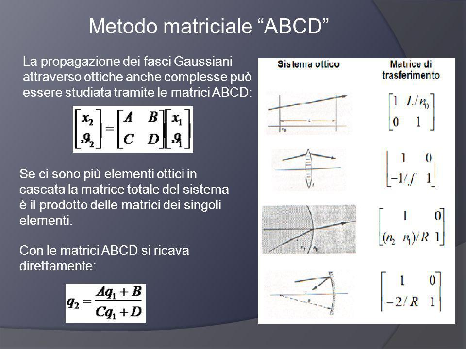 Metodo matriciale ABCD